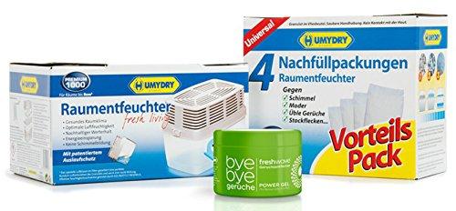 HUMDRY® Keller Luftentfeuchter Set
