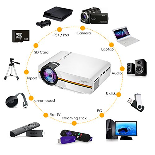 ELEPHAS 1200 Lumens LED Mini Projector Support 1080P Home Movie for PC Laptop Smartphone Xbox TV Box Portable for Home Cinema Video Games and Parties, White