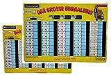Unbekannt Pressogramm: schreib und wisch weg - Zahlen bis 250 Multiplizieren, Mal nehmen / Multiplikations - zum Rechnen Mathematik - Vorschule + 2. Klasse - üben lerne..