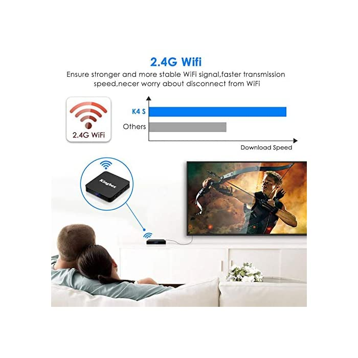 Android 9 0 TV Box [4GB RAM+32GB ROM], Kingbox Android TV