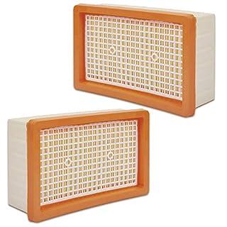 KEEPOW 2 Flachfaltenfilter Kompatibel für Kärcher MV4 / MV5 / MV6 / WD4 / WD5 / WD6 Mehrzweckstaubsauger