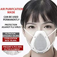 Saniswink Replaceable Electric PM2.5 Mouth in Addition to Formaldehyde Protection Haze Breathing Comfortable Breathable Breathing Electric Hood Adult