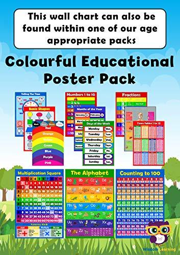 con tabelline dall/'1 al 12 tabella educativa versione inglese per bambini Tabella delle moltiplicazioni da appendere al muro