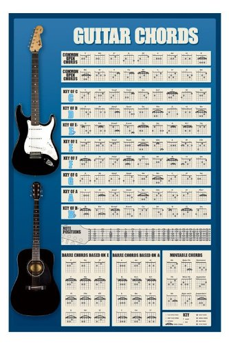 "Chitarra accordo-Poster Guitar Chords-61 x 91,5 Cm/Poster """