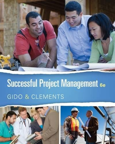 successful-project-management