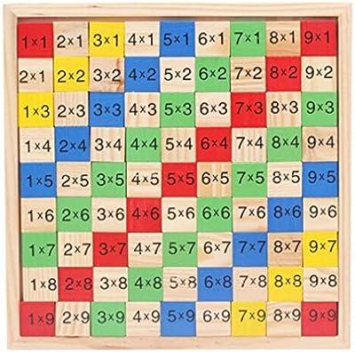 NWYJR Juguetes educativos Set de juguetes educativos tabla de multiplicar número rompecabezas aprendizaje Ilustración infantil madera 99
