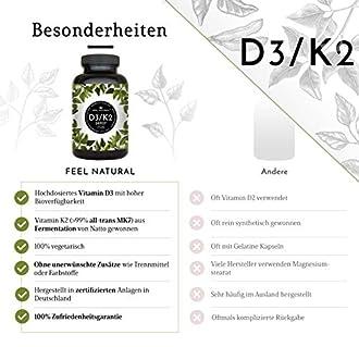 Vitamin D Bild