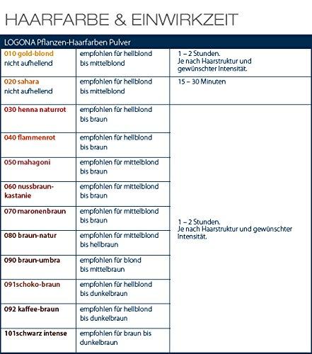 LOGONA Naturkosmetik Coloration Pflanzenhaarfarbe, Pulver - 080 Braun-Natur - Braun, Natürliche & pflegende Haarfärbung (100g) - 4