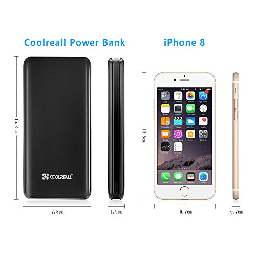 Coolreall Powerbank 20000mAh - 5