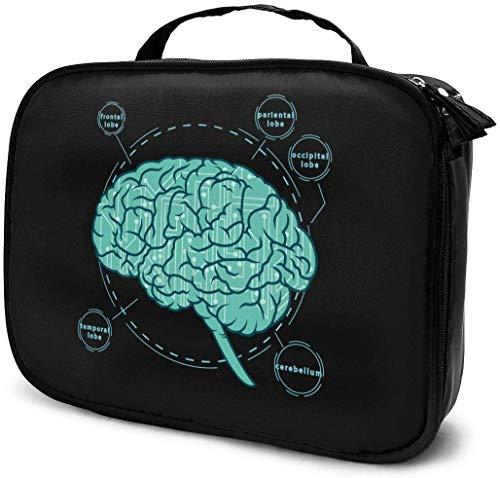 Sacchetto dell'organizzatore d'attaccatura di viaggio del sacchetto cosmetico portatile della borsa cosmetica del tumore del cervello del mondo per le ragazze delle donne
