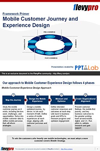 Mobile Customer Journey and Experience Design: Business Presentation (FlevyPro Frameworks) (English Edition)