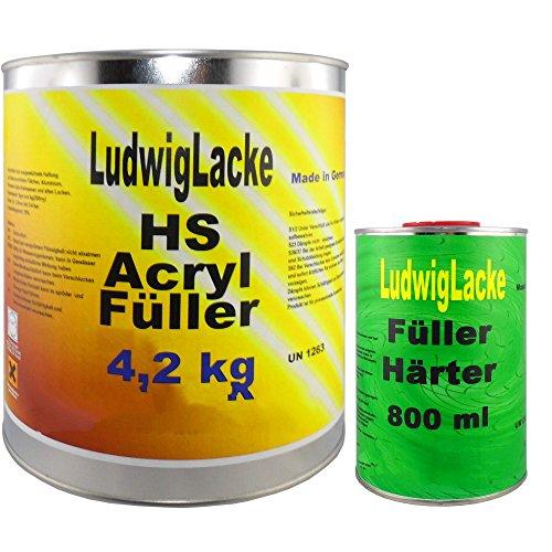 Ludwig Lacke 5 kg SET Acrylfüller GRAU Rostschutz