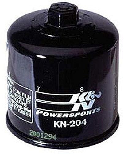 Original K&N TMlfilter fr CB 1000 R Bj. 2009-2013