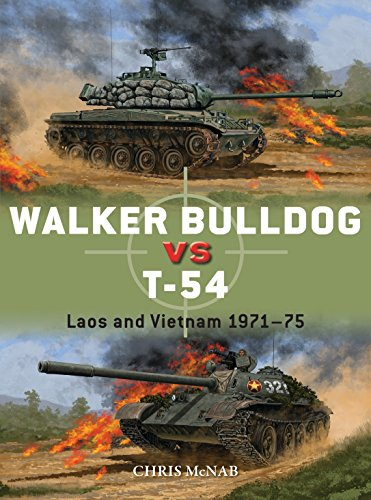 M41-serie (Walker Bulldog vs T-54: Laos and Vietnam 1971-75 (Duel, Band 94))
