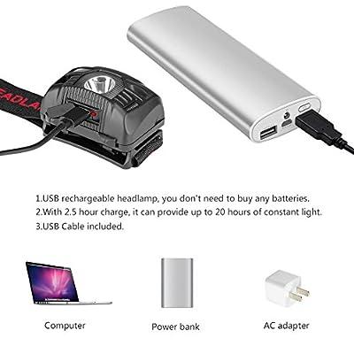 [USB Wiederaufladbare] LED Stirnlampe Kopflampe, Wasserdicht Leichtgewichts Mini stirnlampen Perfekt fürs Laufen, Joggen, Angeln, Campen, für Kinder und mehr von Winzwon