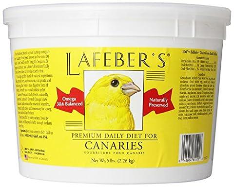 Lafeber Company BLA81522 Canary Premium Daily