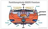 ROWI Tisch-Holzkohlegrill GUSTO Premium Set - 6