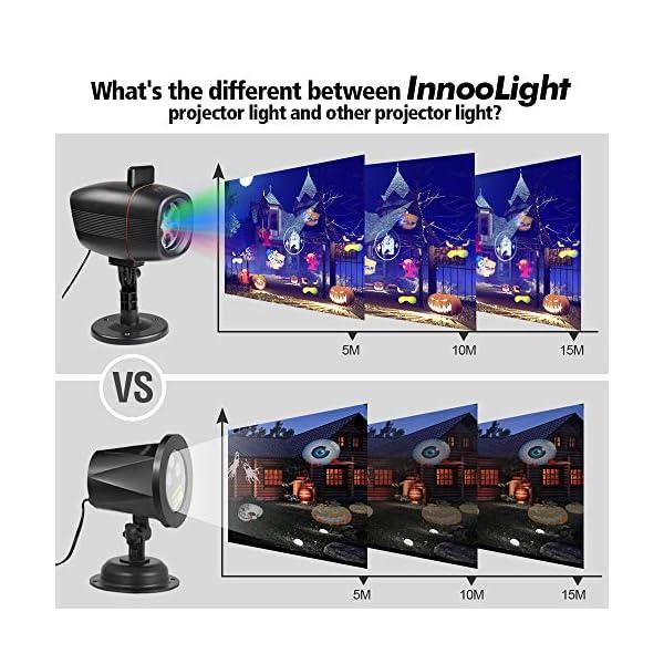 Proiettore Luci Natale Esterno, InnooLight Proiettore Natale con 17 diapositive a tema colorato, IP65 Impermeabile… 4 spesavip