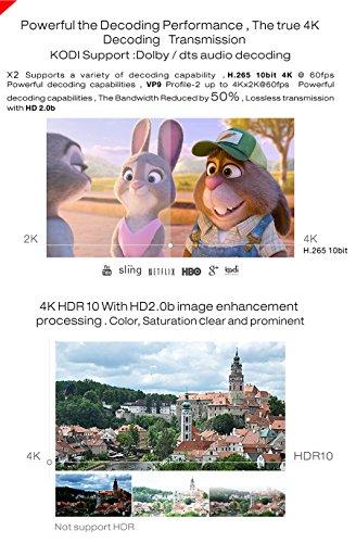 Android 6.0 TV Box, SEGURO X2 KODI 16.1 Streaming Media Player Amlogic S905X Quad Core 2GB+8GB eingebaute WIFI mit vorinstallierte Add-ons - 6