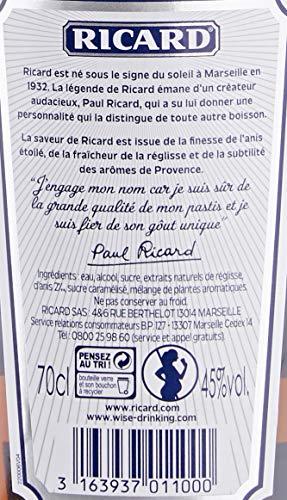 Ricard Provence Pastis de Marseille Coffret Année 50 - 70 cl