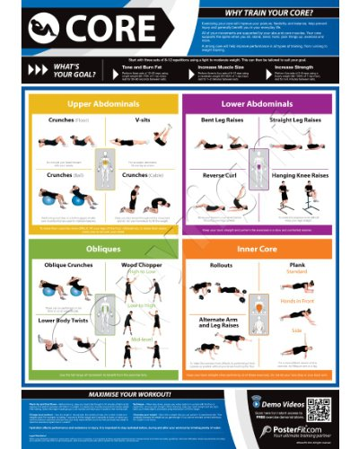 Core Exercise Wall – Fitness Planners