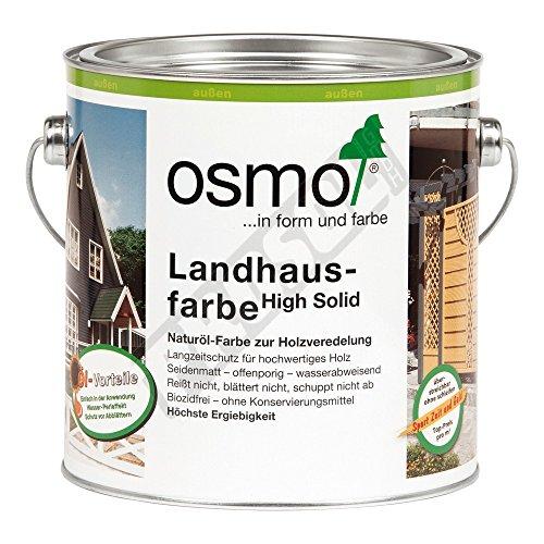 Osmo Set - 2 x 2,5 l Landhausfarbe Anthrazit 2716 +Roll- und Streichset + Ölsaugtuch GRATIS