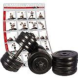 POWRX–Juego de 2mancuernas (pares) Incluye Workout I 40kg Set Peso adicional (30kg,...