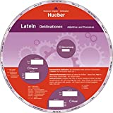 Latein - Deklinationen: Wheel - Latein - Deklinationen