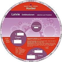 Latein – Deklinationen: Wheel – Latein – Deklinationen