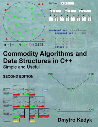 Commodity Algorithms and Data Structures in C: Simple and Useful