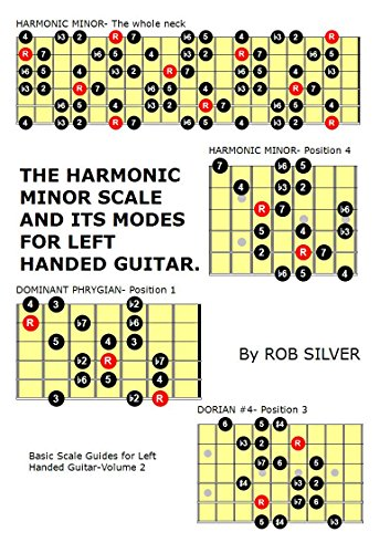 The Harmonic Minor scale and its Modes for Left Handed