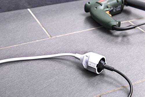 MEISTER Werkzeuge GmbH 7432310