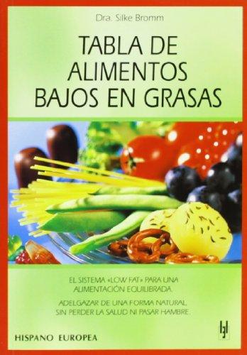 Descargar Libro Tabla de alimentos bajos en grasas (Tablas de alimentos) de Silke Bromm
