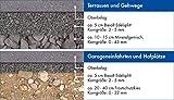 Hamann Mercatus GmbH Basalt Edelsplitt Anthrazit 2-5 mm 25 kg Sack - Zur dekorativen, kreativen und individuellen Gartengestaltung für Hamann Mercatus GmbH Basalt Edelsplitt Anthrazit 2-5 mm 25 kg Sack - Zur dekorativen, kreativen und individuellen Gartengestaltung