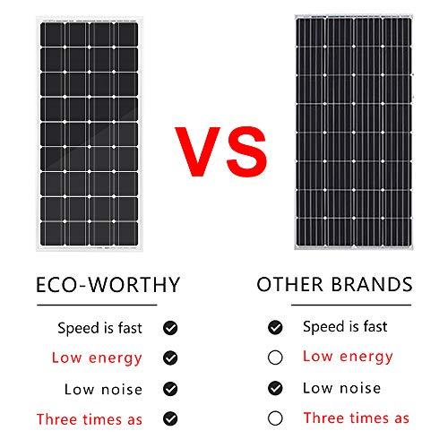 ECO-WORTHY 100W 12 Volt Solarmodul Polykristallin Solarpanel Photovoltaik Solarzelle Ideal zum Aufladen von 12V Batterien - 5