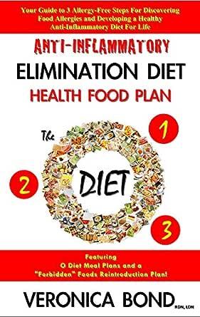free download elimination diet