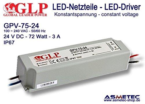 Schaltnetzteil GLP GPV-75-24, 24 Volt DC, 72 Watt, IP67 - 24v 5 Din-module