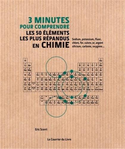 """<a href=""""/node/138859"""">3 minutes pour comprendre les 50 éléments les plus répandus en chimie</a>"""