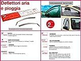 Deflettori aria antivento paravento antiturbo antipioggia