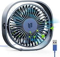 RATEL Ventilador de Mesa USB