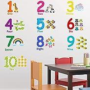 ملصقات جدارية للأطفال بتصميم أرقام قابلة للإزالة واللصق، رقم الحيوان 1-10 ملصقات جدارية تعليمية لغرفة الأطفال