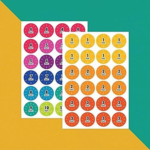 Classroom Points System – Stickers x 48 // Teacher Stickers
