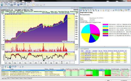 aktienscanner-borsensoftware-mit-kostenlosen-kursen