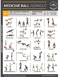 Entrenamiento de Alta Intensidad balón medicinal–LAMINADO Poster/tabla–fuerza y entrenamiento cardiovascular–Core–Pecho–Patas–, hombros y espalda–tu guía para balón medicinal Formación–45,72cm x 60,96cm