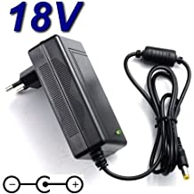 Adaptateur Secteur Alimentation Chargeur 18V pour Enceinte Beats by Dr. Dre Beatbox Portable MSP BTS PTBL BX DX BK EU