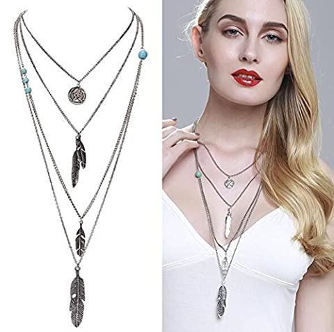 Eshion Jewelry Vintage Multilayer Feather Turquoise Necklace Pendants Coin Statement Multi Layers Necklaces Collar Collier Long Coat Chain For Women (Antique Silver