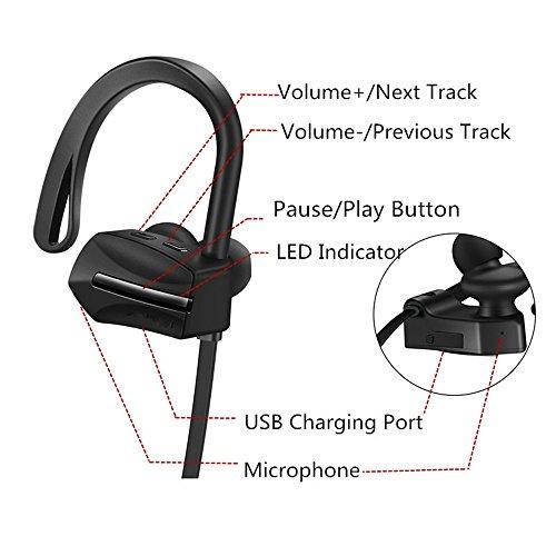 Auriculares Bluetooth 4.1 Inálambricos SHOWKOO SK 08 Auriculares a prueba de sudor In Ear Sport headphone Deportivos con Sonido Estéreo Micrófono de Cancelacion Ruido para gimnasia Negros