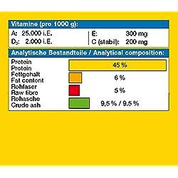 JBL Premium Alleinfutter für kleine Aquarienfische, Granulat 250 ml, Grana 40647