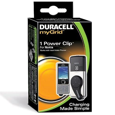 Duracell myGrid Zubehör Adapter für Nokia