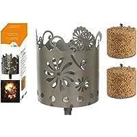 Brennelemente für Garten-Fackel zwei Ersatzbrenner für Gartenwindlicht